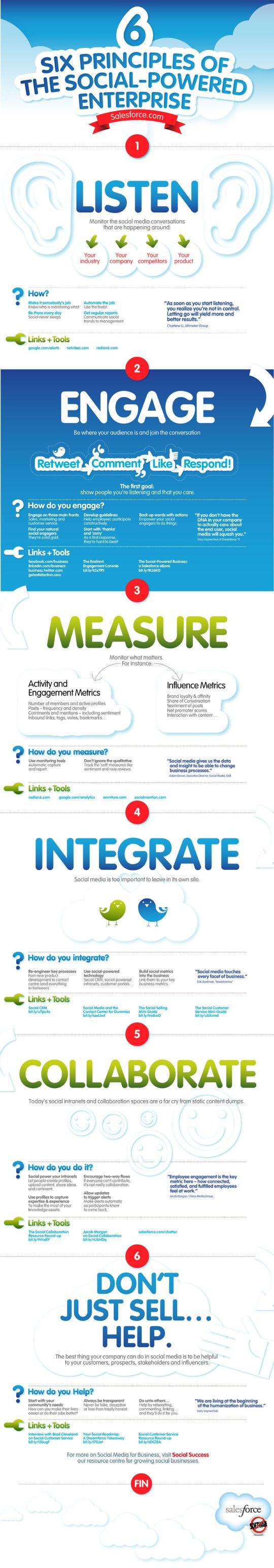Infografía: 6 principios a tener en cuenta por la Empresa Social